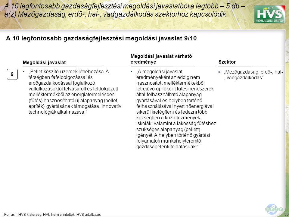 """85 A 10 legfontosabb gazdaságfejlesztési megoldási javaslat 9/10 Forrás:HVS kistérségi HVI, helyi érintettek, HVS adatbázis Szektor ▪""""Mezőgazdaság, erdő-, hal-, vadgazdálkodás A 10 legfontosabb gazdaságfejlesztési megoldási javaslatból a legtöbb – 5 db – a(z) Mezőgazdaság, erdő-, hal-, vadgazdálkodás szektorhoz kapcsolódik 9 ▪""""Pellet készítő üzemek létrehozása."""