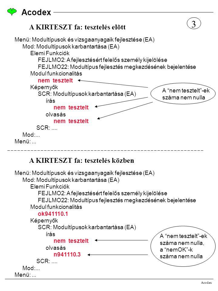 Acodex 4 A KIRTESZT fa: tesztelés végén Menü: Modultípusok és vizsgaanyagaik fejlesztése (EA) Mod: Modultípusok karbantartása (EA) Elemi Funkciók FEJLMO2: A fejlesztésért felelős személy kijelölése FEJLMO22: Modultípus fejlesztés megkezdésének bejelentése Modul funkcionalitás ok941110.1 Képernyők SCR: Modultípusok karbantartása (EA) írás nem tesztelt olvasás n941110.3 SCR:....