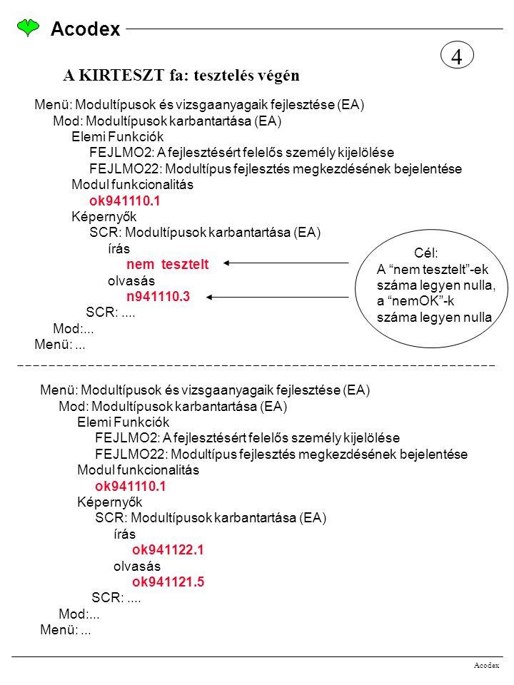 Acodex 4 A KIRTESZT fa: tesztelés végén Menü: Modultípusok és vizsgaanyagaik fejlesztése (EA) Mod: Modultípusok karbantartása (EA) Elemi Funkciók FEJL