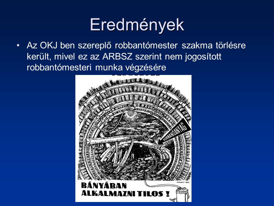 Eredmények •Az OKJ ben szereplő robbantómester szakma törlésre került, mivel ez az ARBSZ szerint nem jogosított robbantómesteri munka végzésére