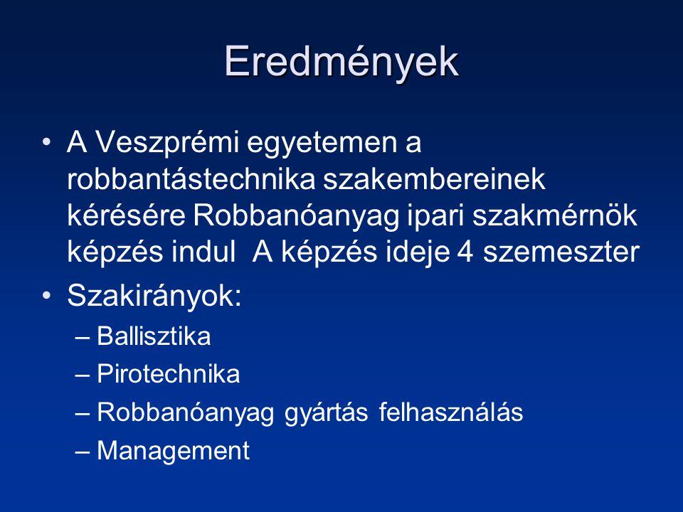 Eredmények •A Veszprémi egyetemen a robbantástechnika szakembereinek kérésére Robbanóanyag ipari szakmérnök képzés indul A képzés ideje 4 szemeszter •Szakirányok: –Ballisztika –Pirotechnika –Robbanóanyag gyártás felhasználás –Management