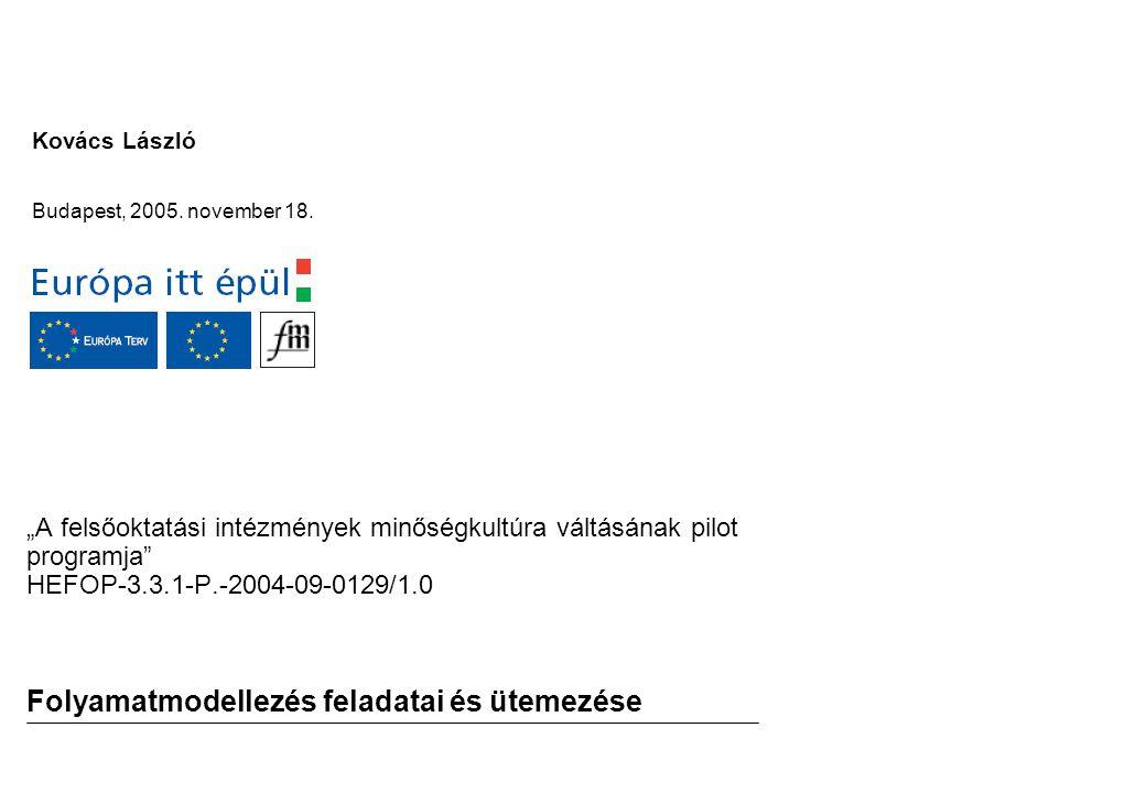 """Kovács László Budapest, 2005. november 18. Folyamatmodellezés feladatai és ütemezése """"A felsőoktatási intézmények minőségkultúra váltásának pilot prog"""