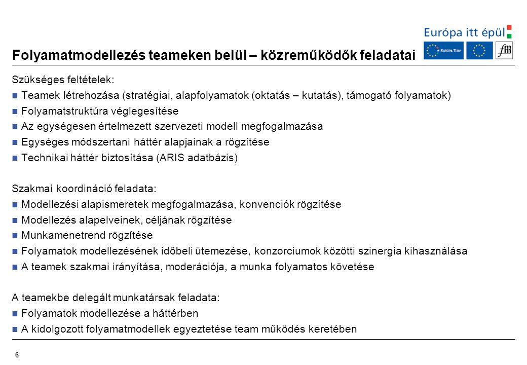 6 Folyamatmodellezés teameken belül – közreműködők feladatai Szükséges feltételek:  Teamek létrehozása (stratégiai, alapfolyamatok (oktatás – kutatás