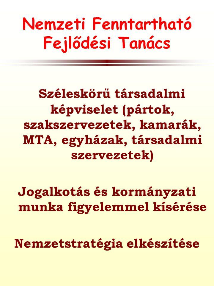Nemzeti Fenntartható Fejlődési Tanács Széleskörű társadalmi képviselet (pártok, szakszervezetek, kamarák, MTA, egyházak, társadalmi szervezetek) Jogalkotás és kormányzati munka figyelemmel kísérése Nemzetstratégia elkészítése