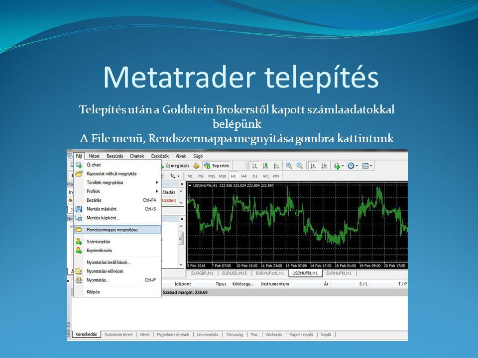 Metatrader telepítés Telepítés után a Goldstein Brokerstől kapott számlaadatokkal belépünk A File menü, Rendszermappa megnyitása gombra kattintunk