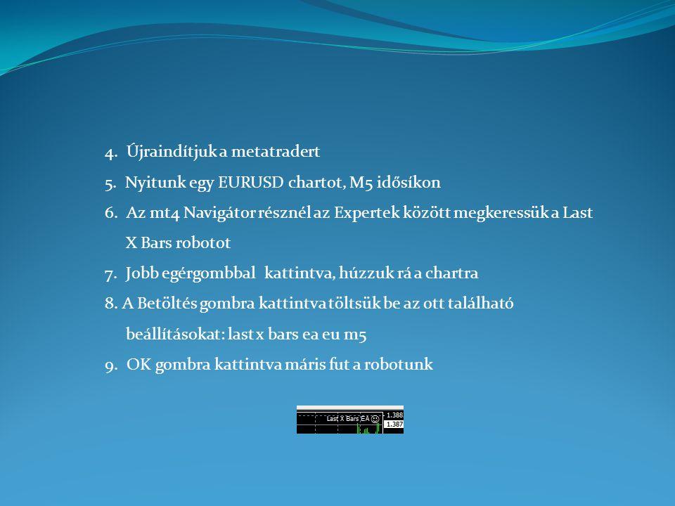 4. Újraindítjuk a metatradert 5. Nyitunk egy EURUSD chartot, M5 idősíkon 6. Az mt4 Navigátor résznél az Expertek között megkeressük a Last X Bars robo