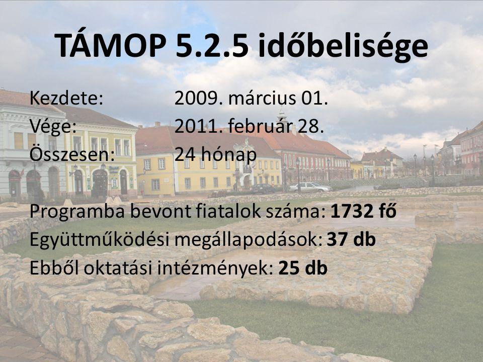 TÁMOP 5.2.5 időbelisége Kezdete: 2009. március 01. Vége: 2011. február 28. Összesen: 24 hónap Programba bevont fiatalok száma: 1732 fő Együttműködési