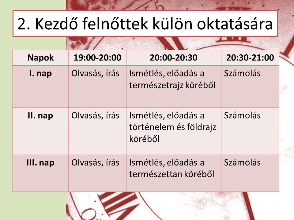 2. Kezdő felnőttek külön oktatására Napok19:00-20:0020:00-20:3020:30-21:00 I.