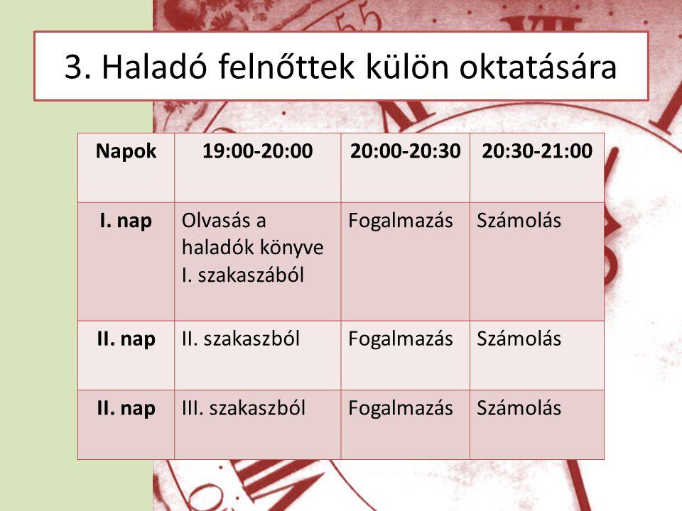 3. Haladó felnőttek külön oktatására Napok19:00-20:0020:00-20:3020:30-21:00 I.