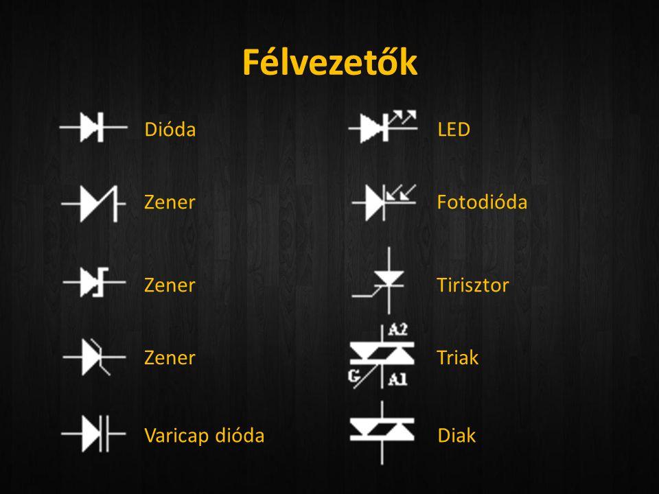 Félvezetők Dióda LED Zener Fotodióda Zener Tirisztor Zener Triak Varicap dióda Diak
