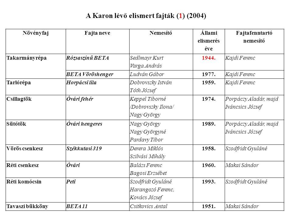 A Karon lévő elismert fajták (1) (2004) NövényfajFajta neveNemesítő Állami elismerés éve Fajtafenntartó nemesítő Takarmányrépa Rózsaszínű BETA Sedlmay