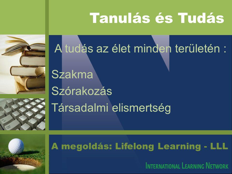 A tudás az élet minden területén : Szakma Szórakozás Társadalmi elismertség Tanulás és Tudás A megoldás: Lifelong Learning - LLL