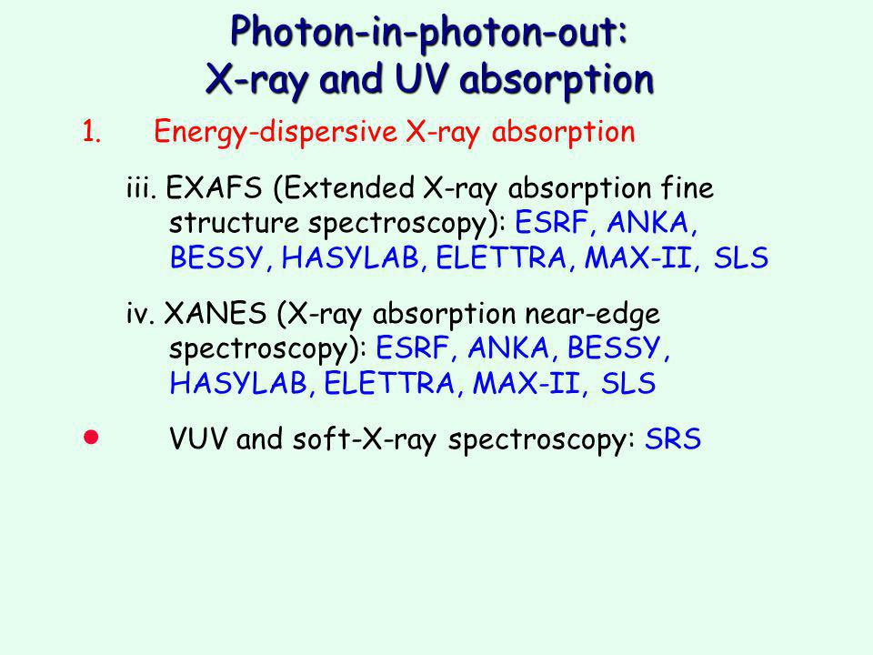Photon-in-photon-out: X-ray and UV absorption 1.Energy-dispersive X-ray absorption iii.
