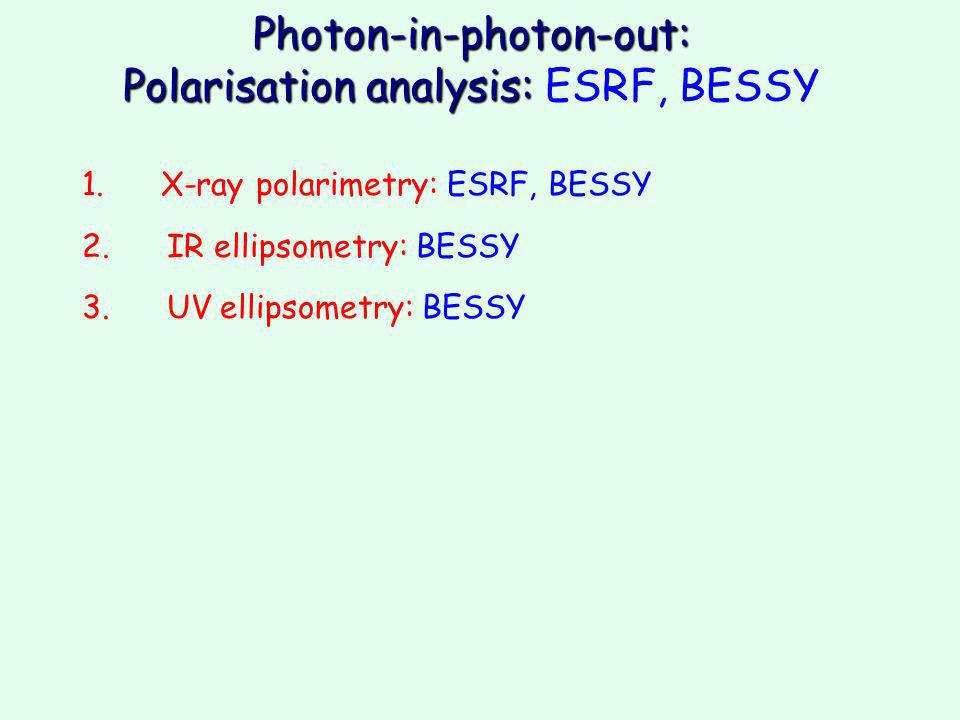 Photon-in-photon-out: Polarisation analysis: Photon-in-photon-out: Polarisation analysis: ESRF, BESSY 1.