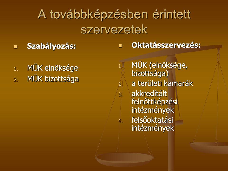 A továbbképzésben érintett szervezetek  Szabályozás: 1.