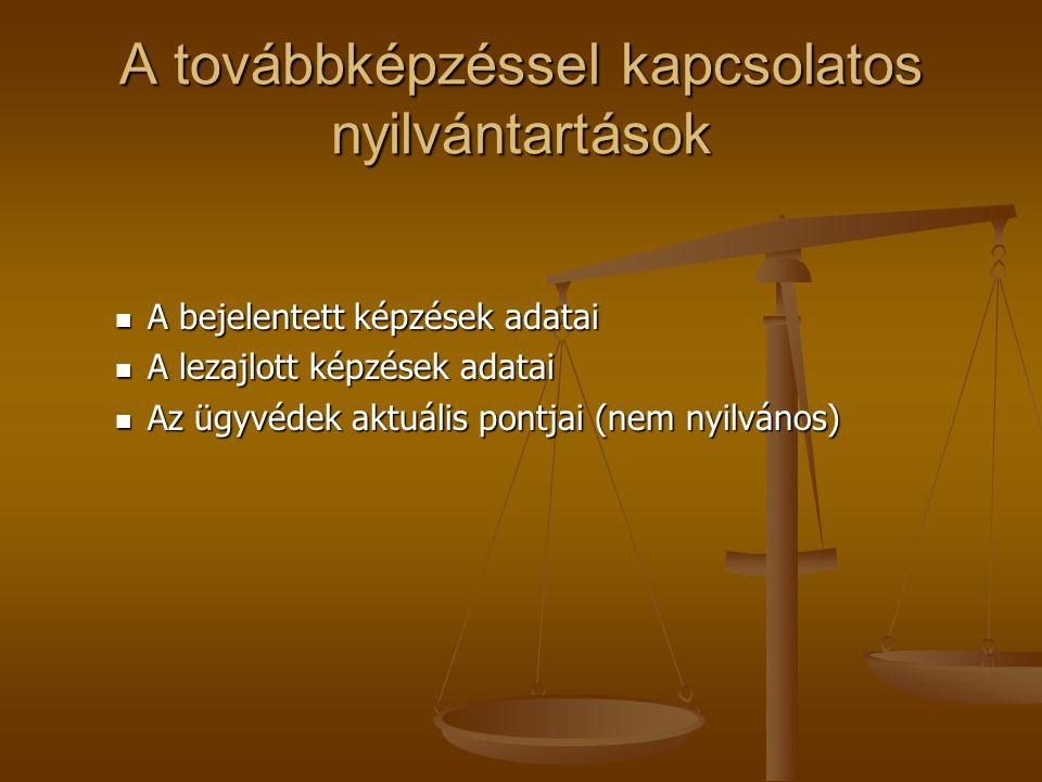 A továbbképzéssel kapcsolatos nyilvántartások  A bejelentett képzések adatai  A lezajlott képzések adatai  Az ügyvédek aktuális pontjai (nem nyilvános)