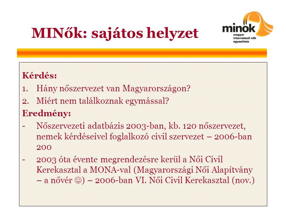 MINők: sajátos helyzet Kérdés: 1.Hány nőszervezet van Magyarországon.