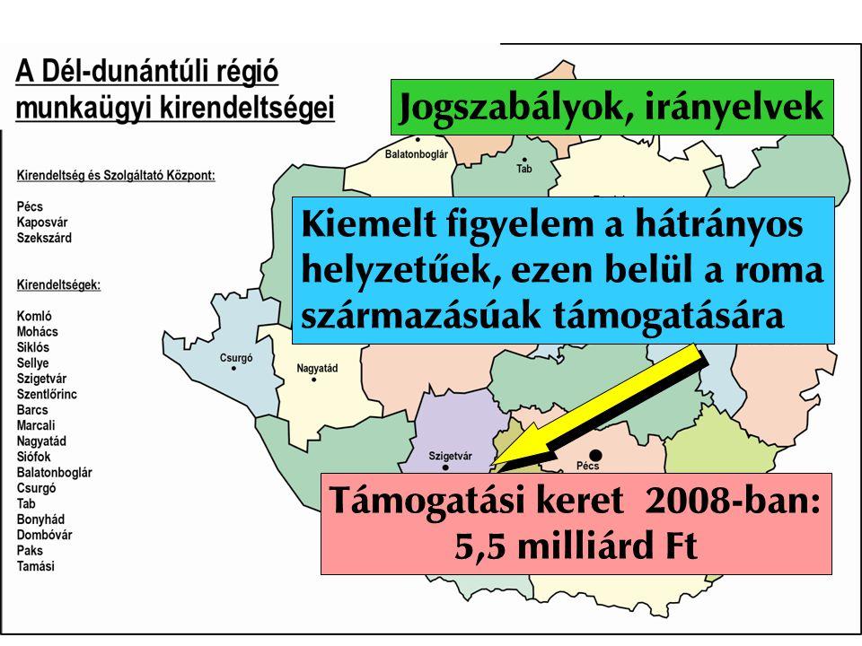 Támogatási keret 2008-ban: 5,5 milliárd Ft Jogszabályok, irányelvek Kiemelt figyelem a hátrányos helyzetűek, ezen belül a roma származásúak támogatására