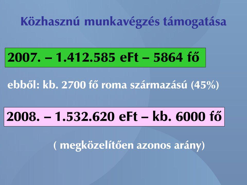 Közhasznú munkavégzés támogatása 2007. – 1.412.585 eFt – 5864 fő ebből: kb. 2700 fő roma származású (45%) 2008. – 1.532.620 eFt – kb. 6000 fő ( megköz