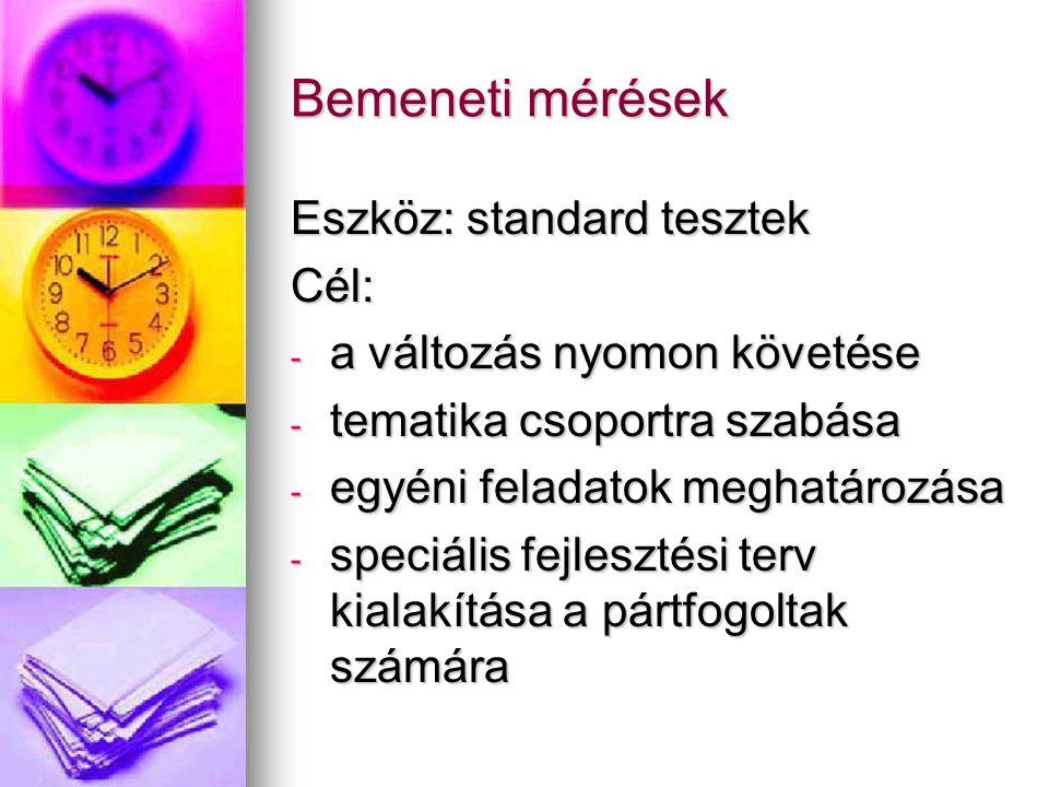 Bemeneti mérések Eszköz: standard tesztek Cél: - a változás nyomon követése - tematika csoportra szabása - egyéni feladatok meghatározása - speciális fejlesztési terv kialakítása a pártfogoltak számára