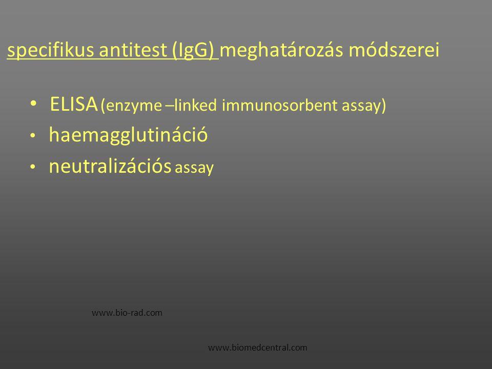 • ELISA (enzyme –linked immunosorbent assay) • haemagglutináció • neutralizációs assay specifikus antitest (IgG) meghatározás módszerei www.bio-rad.co