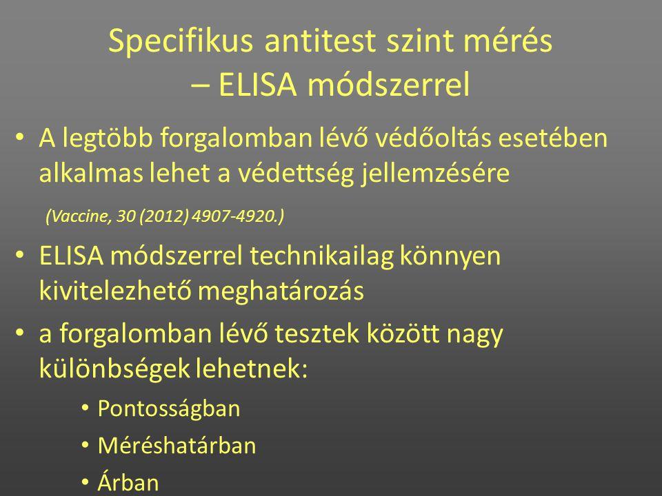 • A legtöbb forgalomban lévő védőoltás esetében alkalmas lehet a védettség jellemzésére (Vaccine, 30 (2012) 4907-4920.) • ELISA módszerrel technikaila