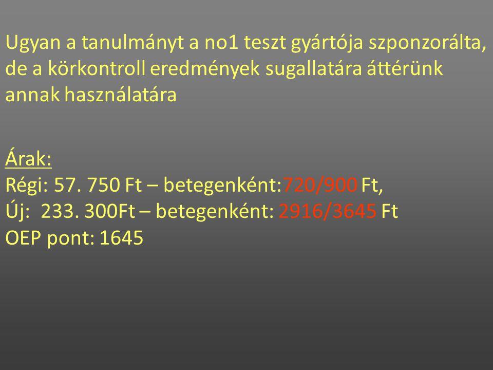 Ugyan a tanulmányt a no1 teszt gyártója szponzorálta, de a körkontroll eredmények sugallatára áttérünk annak használatára Árak: Régi: 57. 750 Ft – bet