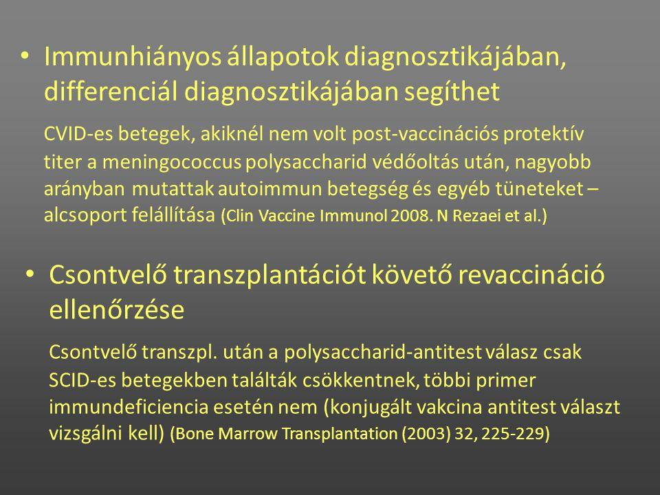 • Immunhiányos állapotok diagnosztikájában, differenciál diagnosztikájában segíthet CVID-es betegek, akiknél nem volt post-vaccinációs protektív titer