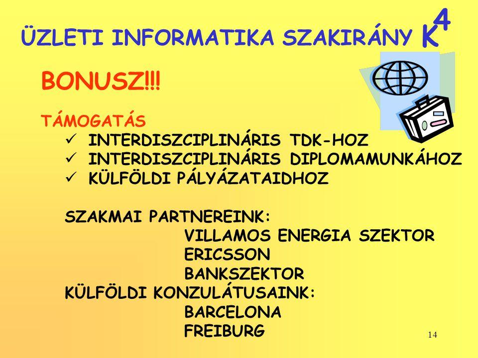 4 K 14 BONUSZ!!! TÁMOGATÁS  INTERDISZCIPLINÁRIS TDK-HOZ  INTERDISZCIPLINÁRIS DIPLOMAMUNKÁHOZ  KÜLFÖLDI PÁLYÁZATAIDHOZ SZAKMAI PARTNEREINK: VILLAMOS