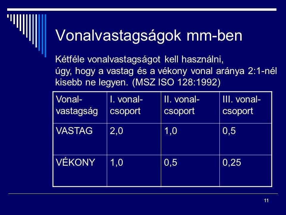 11 Vonalvastagságok mm-ben Vonal- vastagság I. vonal- csoport II. vonal- csoport III. vonal- csoport VASTAG2,01,00,5 VÉKONY1,00,50,25 Kétféle vonalvas