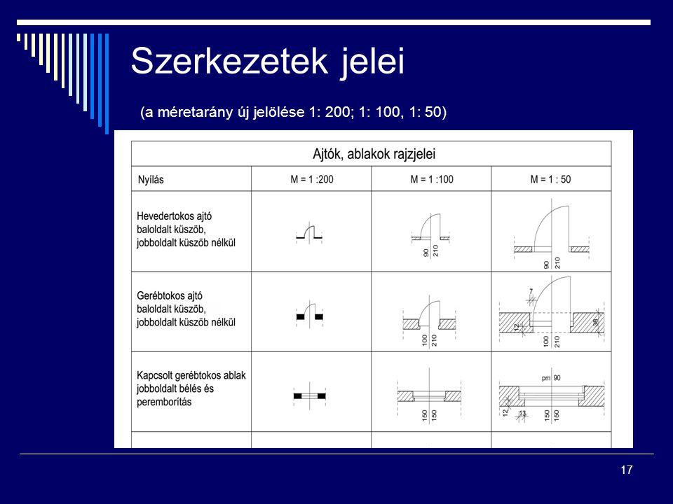 17 Szerkezetek jelei (a méretarány új jelölése 1: 200; 1: 100, 1: 50)