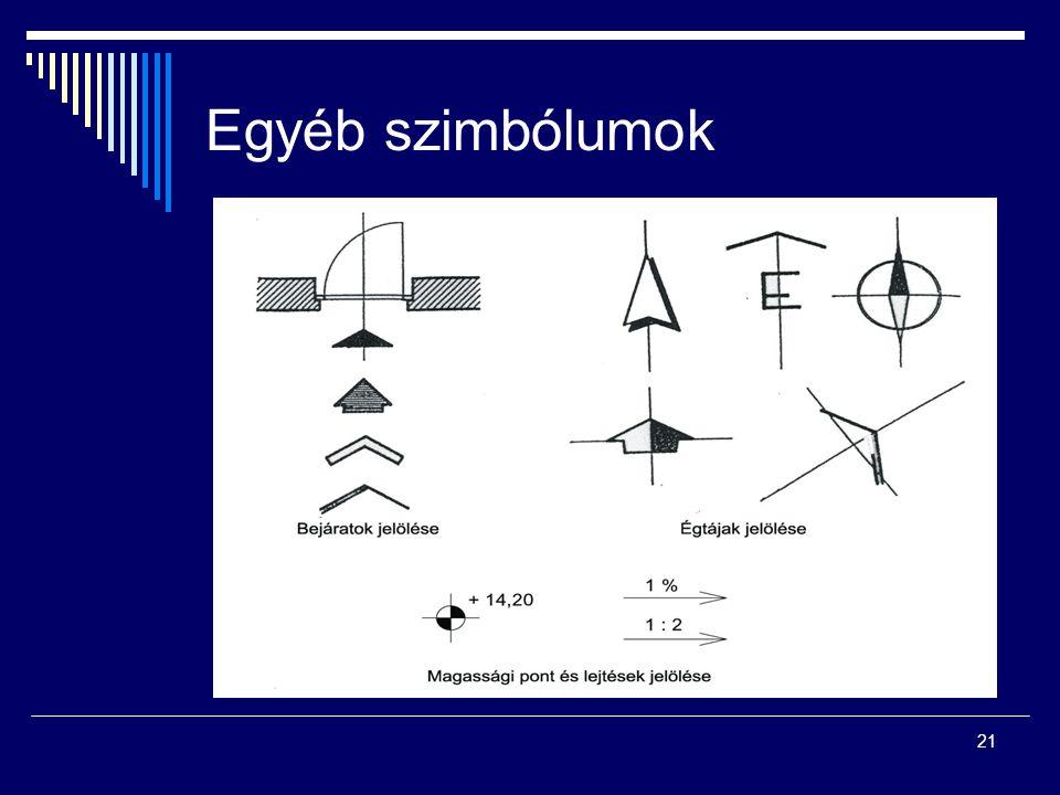 21 Egyéb szimbólumok