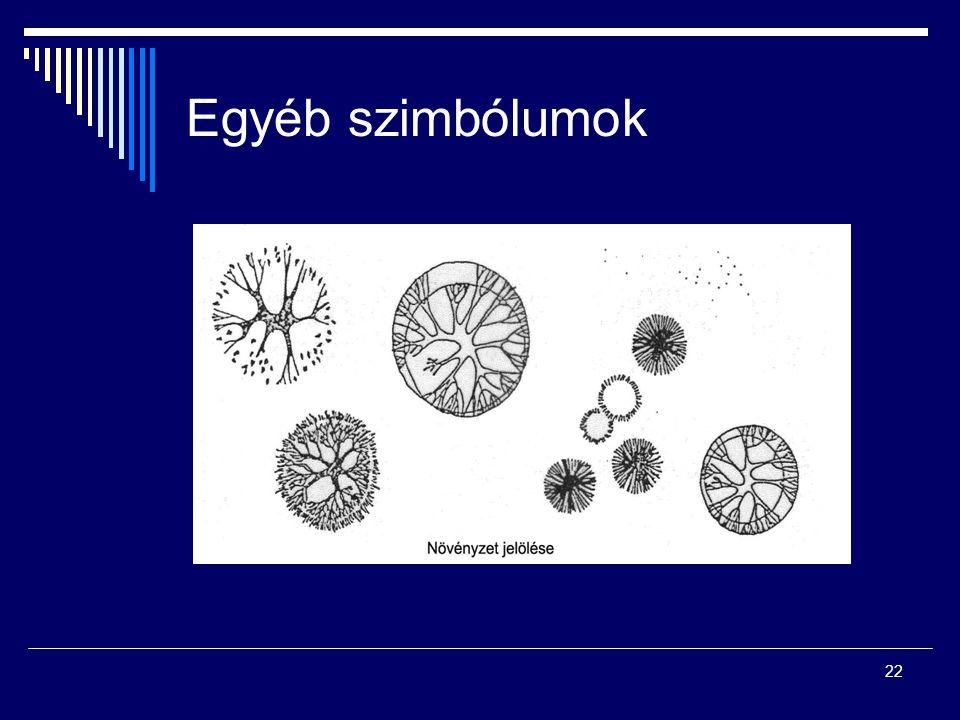 22 Egyéb szimbólumok
