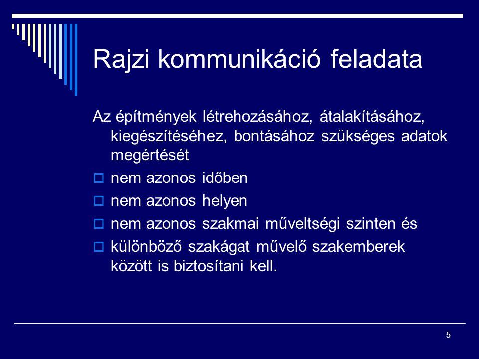 5 Rajzi kommunikáció feladata Az építmények létrehozásához, átalakításához, kiegészítéséhez, bontásához szükséges adatok megértését  nem azonos időbe