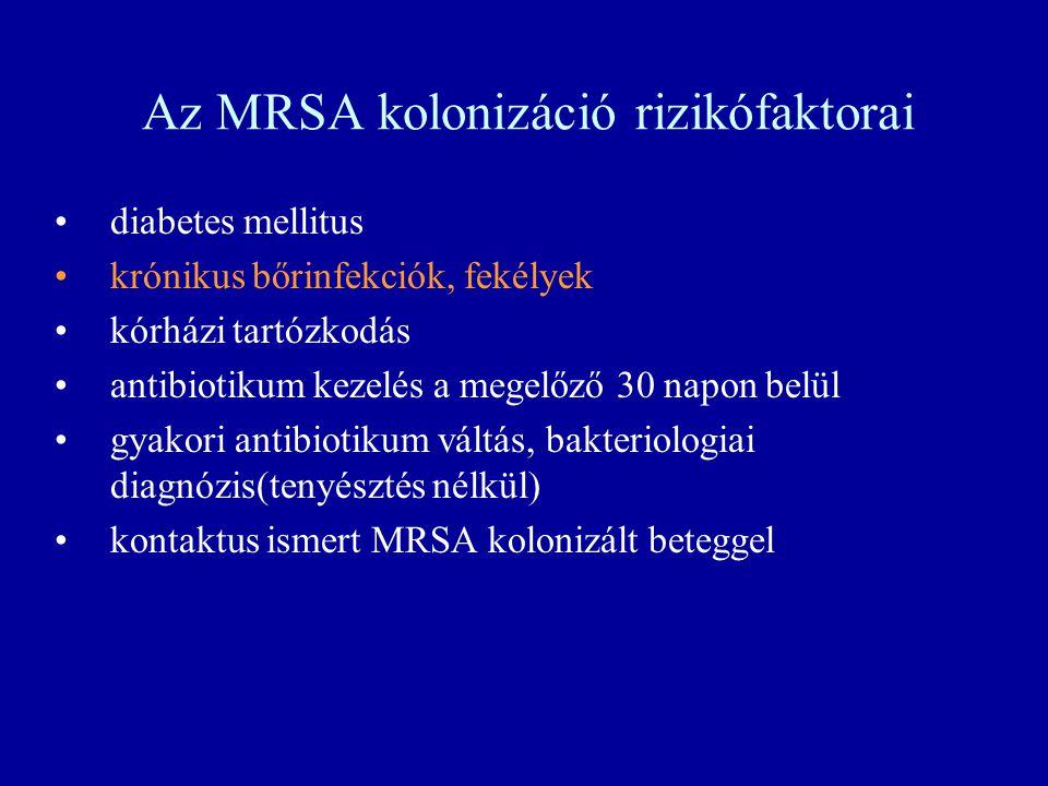 Az MRSA kolonizáció rizikófaktorai •diabetes mellitus •krónikus bőrinfekciók, fekélyek •kórházi tartózkodás •antibiotikum kezelés a megelőző 30 napon