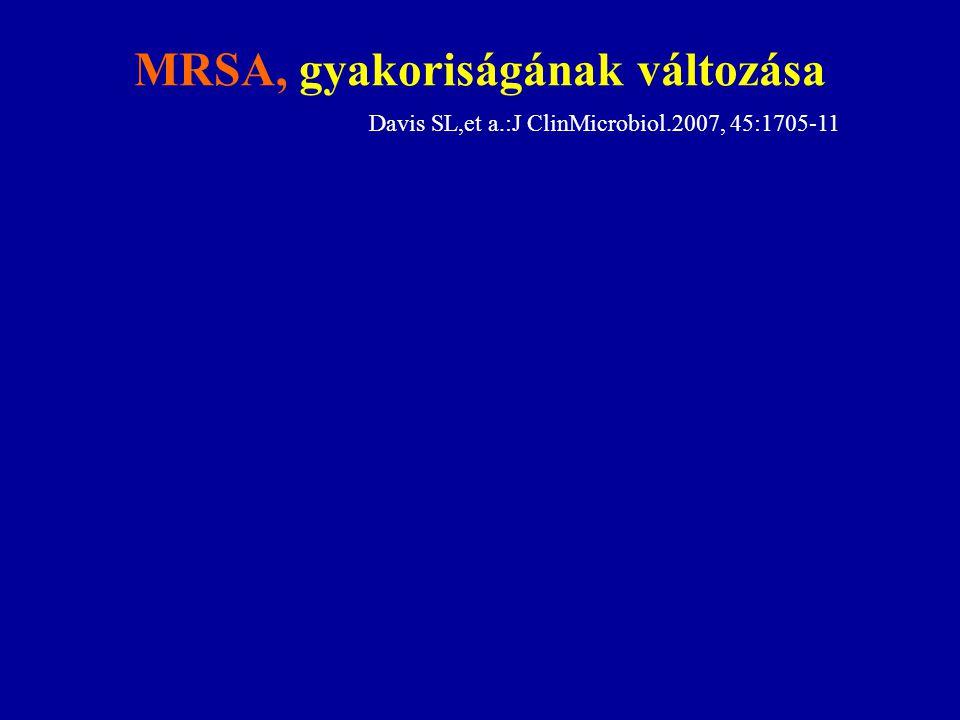 MRSA, gyakoriságának változása Davis SL,et a.:J ClinMicrobiol.2007, 45:1705-11