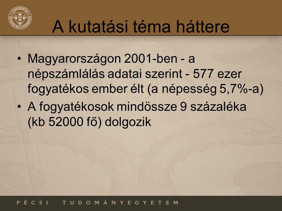 A kutatási téma háttere •Magyarországon 2001-ben - a népszámlálás adatai szerint - 577 ezer fogyatékos ember élt (a népesség 5,7%-a) •A fogyatékosok m