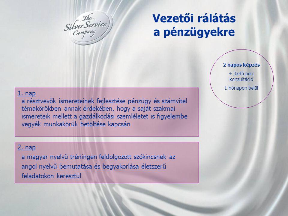 Vezetői rálátás a pénzügyekre 2 napos képzés + 3x45 perc konzultáció 1 hónapon belül 2. nap a magyar nyelvű tréningen feldolgozott szókincsnek az ango