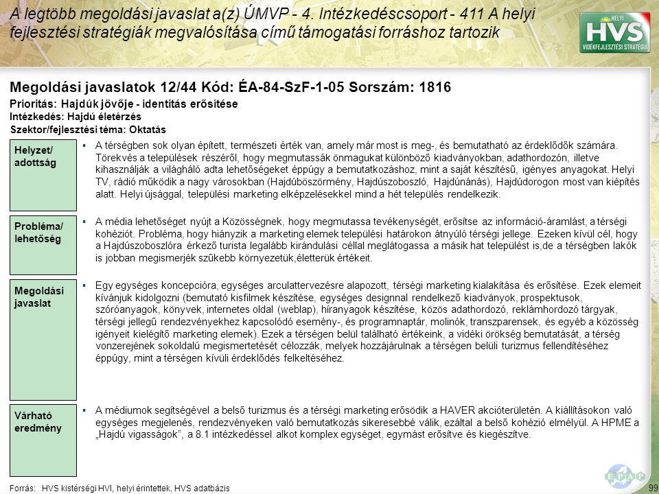 99 Forrás:HVS kistérségi HVI, helyi érintettek, HVS adatbázis Megoldási javaslatok 12/44 Kód: ÉA-84-SzF-1-05 Sorszám: 1816 A legtöbb megoldási javasla