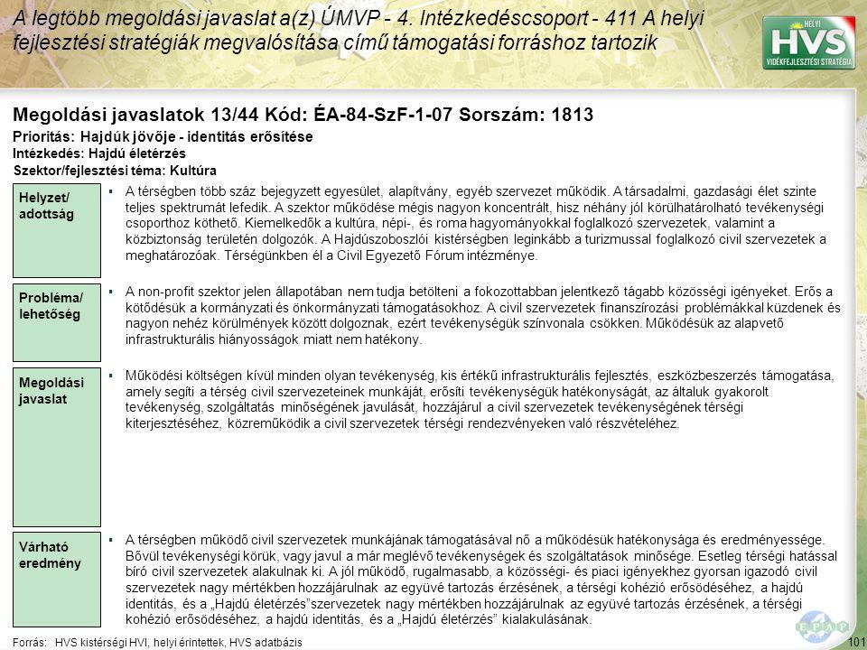 101 Forrás:HVS kistérségi HVI, helyi érintettek, HVS adatbázis Megoldási javaslatok 13/44 Kód: ÉA-84-SzF-1-07 Sorszám: 1813 A legtöbb megoldási javasl