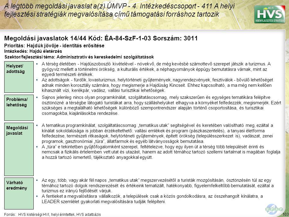 103 Forrás:HVS kistérségi HVI, helyi érintettek, HVS adatbázis Megoldási javaslatok 14/44 Kód: ÉA-84-SzF-1-03 Sorszám: 3011 A legtöbb megoldási javasl