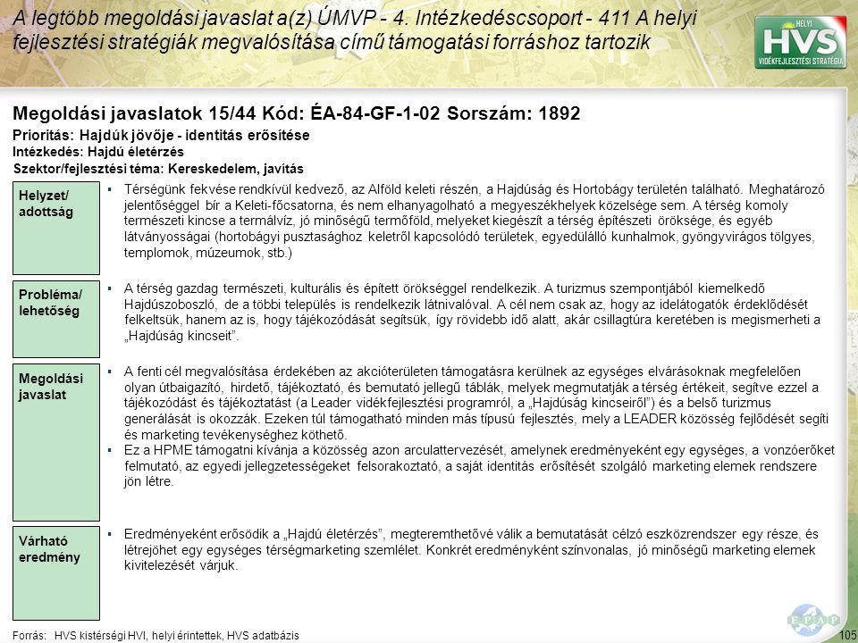 105 Forrás:HVS kistérségi HVI, helyi érintettek, HVS adatbázis Megoldási javaslatok 15/44 Kód: ÉA-84-GF-1-02 Sorszám: 1892 A legtöbb megoldási javasla