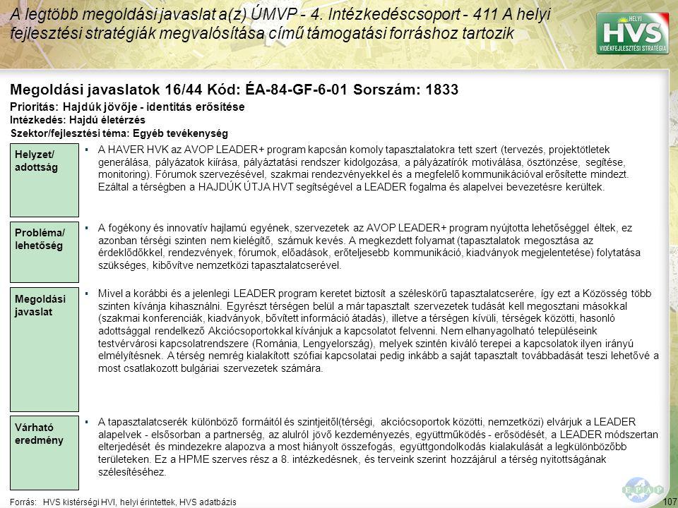 107 Forrás:HVS kistérségi HVI, helyi érintettek, HVS adatbázis Megoldási javaslatok 16/44 Kód: ÉA-84-GF-6-01 Sorszám: 1833 A legtöbb megoldási javasla