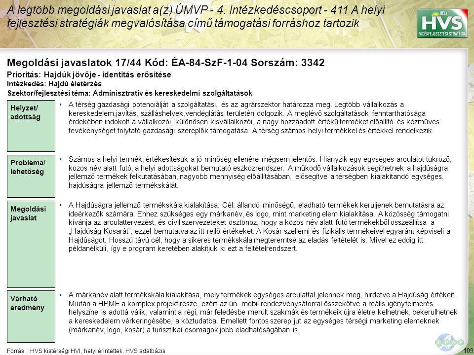 109 Forrás:HVS kistérségi HVI, helyi érintettek, HVS adatbázis Megoldási javaslatok 17/44 Kód: ÉA-84-SzF-1-04 Sorszám: 3342 A legtöbb megoldási javasl