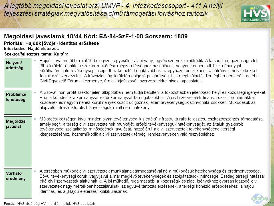111 Forrás:HVS kistérségi HVI, helyi érintettek, HVS adatbázis Megoldási javaslatok 18/44 Kód: ÉA-84-SzF-1-08 Sorszám: 1889 A legtöbb megoldási javasl