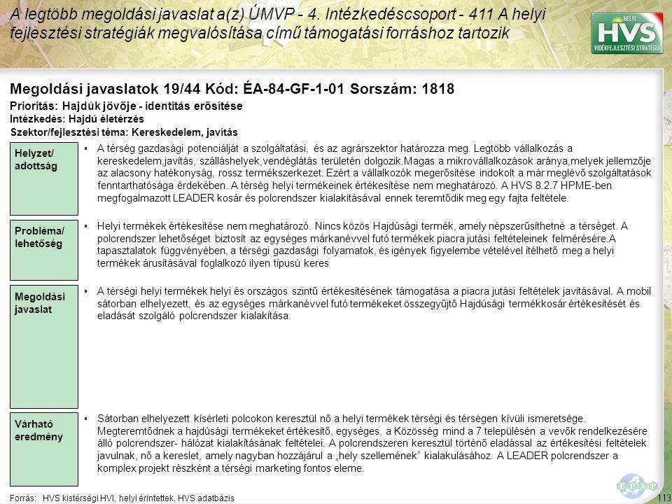 113 Forrás:HVS kistérségi HVI, helyi érintettek, HVS adatbázis Megoldási javaslatok 19/44 Kód: ÉA-84-GF-1-01 Sorszám: 1818 A legtöbb megoldási javasla