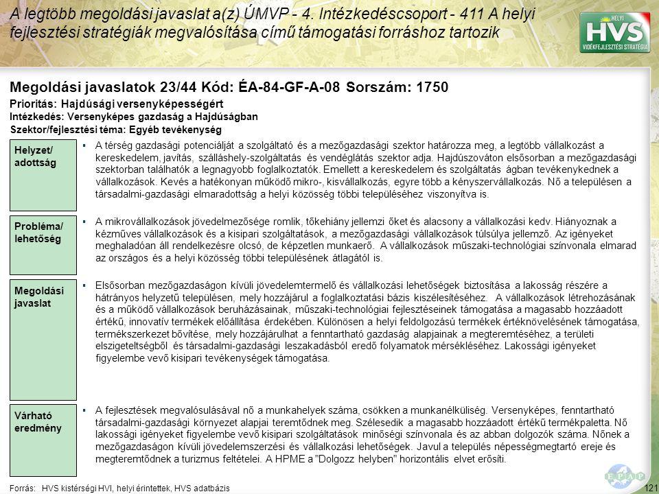 121 Forrás:HVS kistérségi HVI, helyi érintettek, HVS adatbázis Megoldási javaslatok 23/44 Kód: ÉA-84-GF-A-08 Sorszám: 1750 A legtöbb megoldási javasla