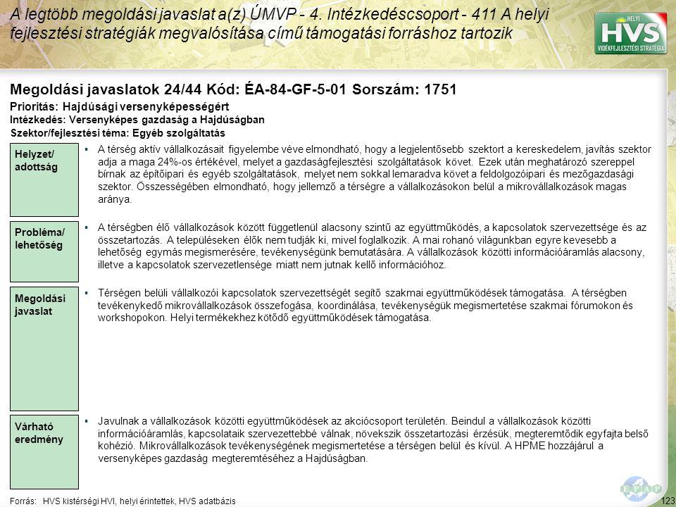 123 Forrás:HVS kistérségi HVI, helyi érintettek, HVS adatbázis Megoldási javaslatok 24/44 Kód: ÉA-84-GF-5-01 Sorszám: 1751 A legtöbb megoldási javasla