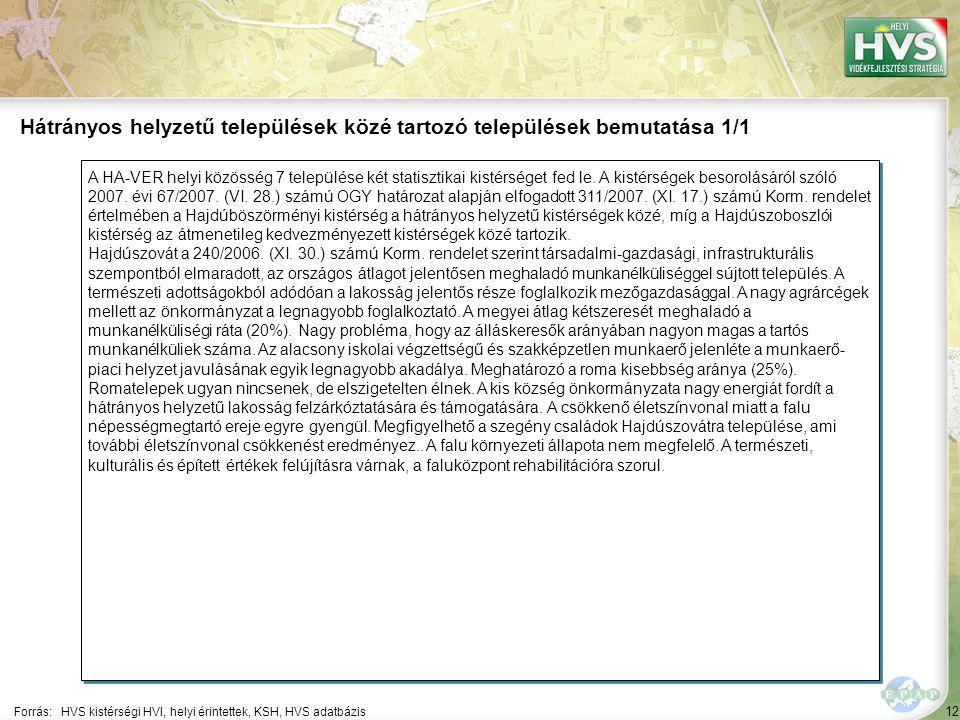 12 A HA-VER helyi közösség 7 települése két statisztikai kistérséget fed le. A kistérségek besorolásáról szóló 2007. évi 67/2007. (VI. 28.) számú OGY