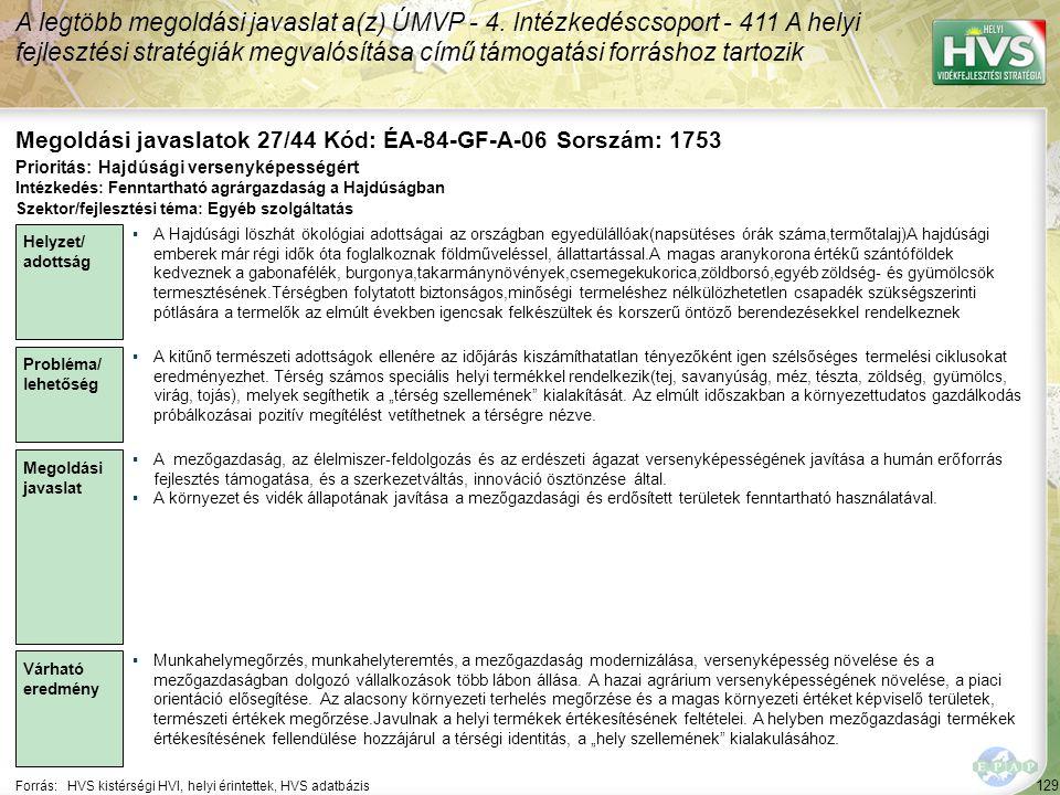 129 Forrás:HVS kistérségi HVI, helyi érintettek, HVS adatbázis Megoldási javaslatok 27/44 Kód: ÉA-84-GF-A-06 Sorszám: 1753 A legtöbb megoldási javasla